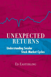 Ed Easterling: Understanding Secular Stock Market Cycles