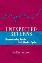 Ed Easterling: Understanding Secular Stock Market Cycles