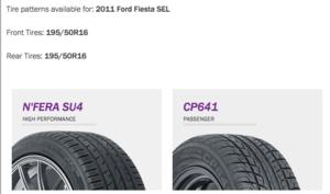 Nexen_tire_Fitments_for_Fiesta