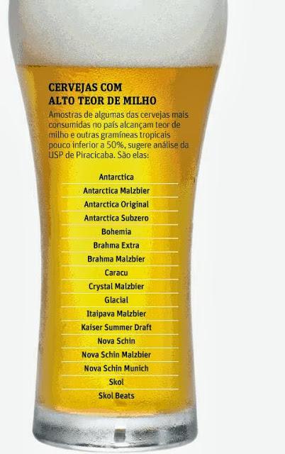 Cerveza brasileña