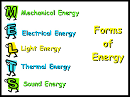 6 forms of energy  SOL PS.6 Forms of Energy