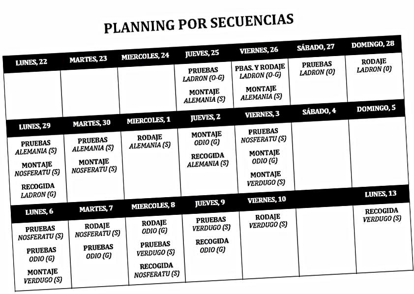 Planing por Secuencias