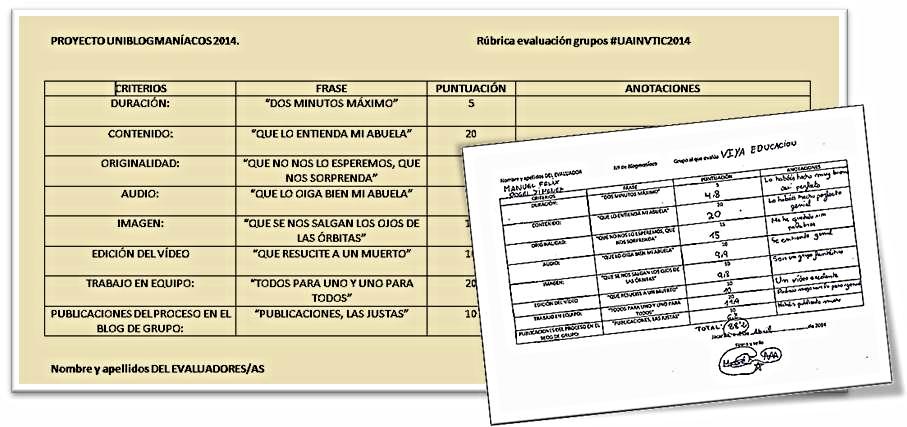 Herramienta para la evaluación de la calidad audiovisual, del contenido del mensaje y del valor de las respuestas en referencia a las temáticas planteadas