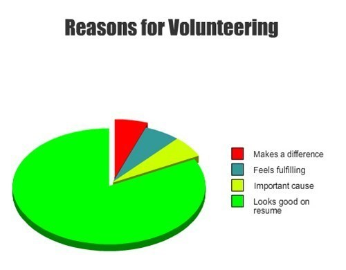 Volunteer work that looks good on a resume