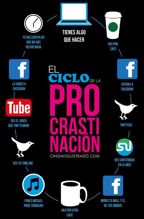 La red de la procrastinación (Eduardo Salles)