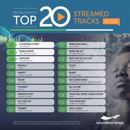 SX_TOP_20_Tracks
