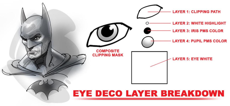 EYE DECO LAYER BREAKDOWN