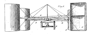 A patent drawing showing a horizontal windmill with four vertical vanes, which are roughly rectangular.