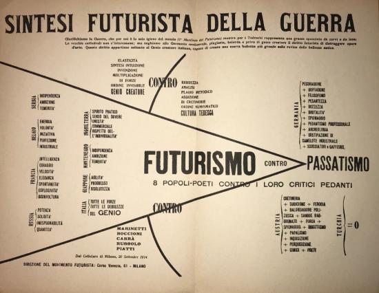 Sintesi futurista della Guerra