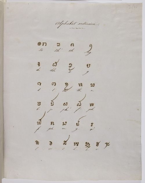 Lao buhan alphabet.  British Library, Or.4736, f.11.