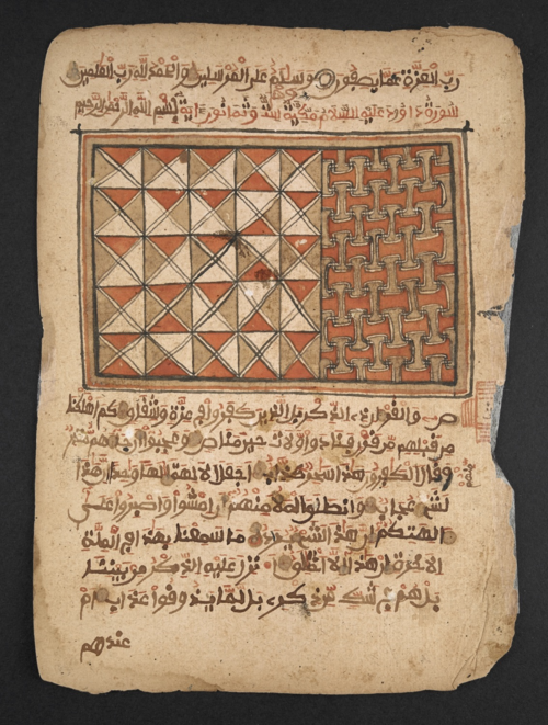 Page from an illuminated Qur'an in a style typical of the region of southern Niger, northern Nigeria and Chad, late 18th/early 19th century  (British Library Or 16,751)
