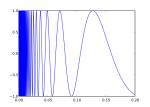 Topologist's_sine_curve.svg